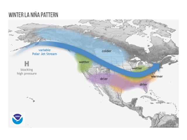Jet stream re-routing during La Nina leads to a cold winter in the northern U.S. along with drought over the Southern Plains. (NOAA graphic)