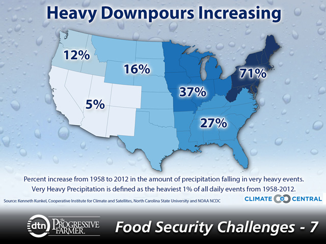 When it rains, it pours. The frequency of rainfall characterized as a very heavy event (heaviest 1% in a given time span) has increased from 1858 to 2012. (DTN/The Progressive Farmer graphic)