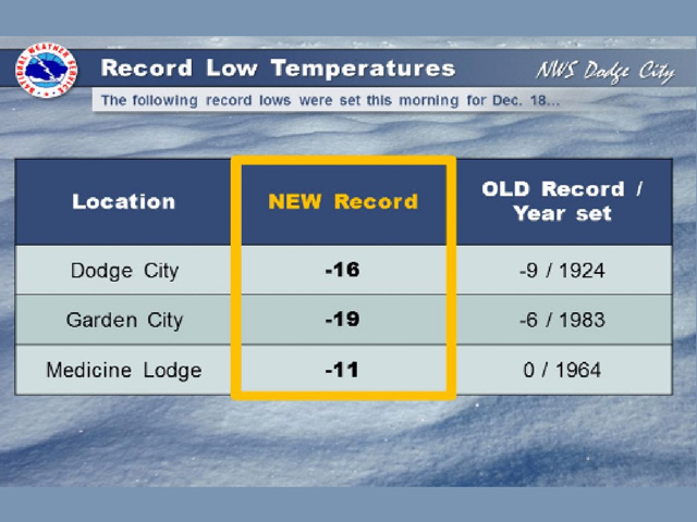 Mid-December Arctic cold weather had temperatures literally plummet to new record lows in southwestern Kansas. (NOAA graphic by Scott R Kemper)