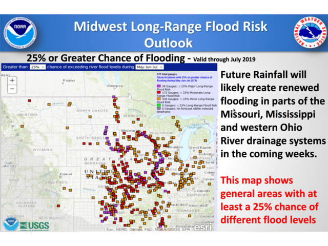 Wet weather ahead means continued notable river flood risk well into summer 2019. (NOAA/USGS graphic)