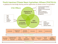 Some of the pillars of climate-smart agriculture focus on the connecting productivity with adaptation and reducing greenhouse-gas emissions. (Graphic courtesy of the North America Climate Smart Agriculture Alliance)