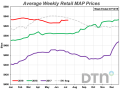 MAP prices rose in the last week, with the average up $5/ton from DTN's previous report. (DTN chart)