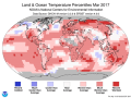 The March 2017 globally averaged temperature over land was the second-highest for the month of March in NOAA's 138-year record set. The year-to-date global temperature was also second warmest on record. (NOAA graphic by Nick Scalise)