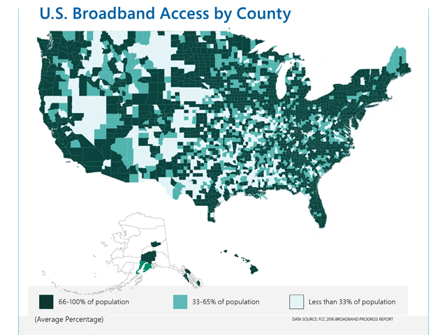 A new advocacy group has formed to push the Federal Communications Commission to expand the availability of television white space for use in providing rural broadband access. (Graphic courtesy of Microsoft)