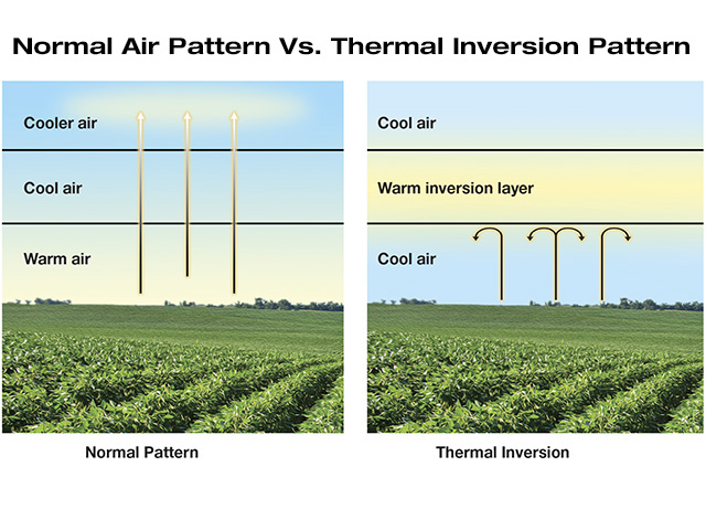 Morning mist can be a sign that cool air sits atop warmer air. Temperature inversions can cause chemicals to move off-site. (DTN/Progressive Farmer illustration by Barry Falkner)