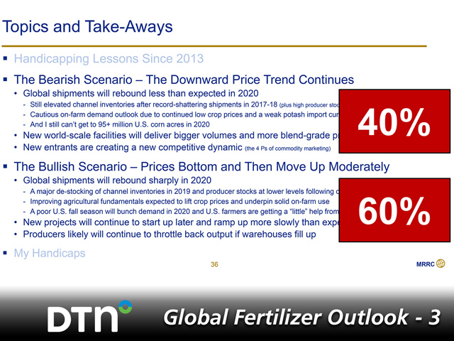 Either a bullish or bearish scenario will play out in the potash market in 2020. The bullish situation has a better chance of occurring, according to a fertilizer analyst. (Graphic courtesy of Mike Rahm, Mike R. Rahm Consulting LLC)