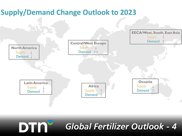 Global sulfur supply was 60 million metric tons (mmt) in 2017 and demand was 62 mmt for 2017. (Graphic courtesy Fiona Boyd, Acuity Commodities)