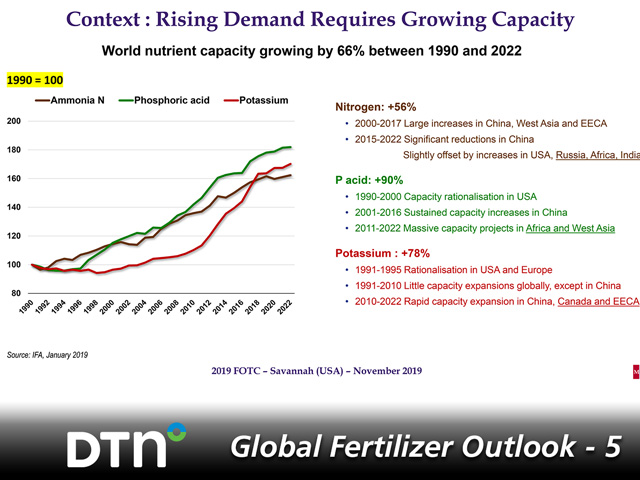 The world's nutrient capacity is expected to increase by 66% from 1990 to 2022. (Graphic courtesy of Michel Prud'homme)